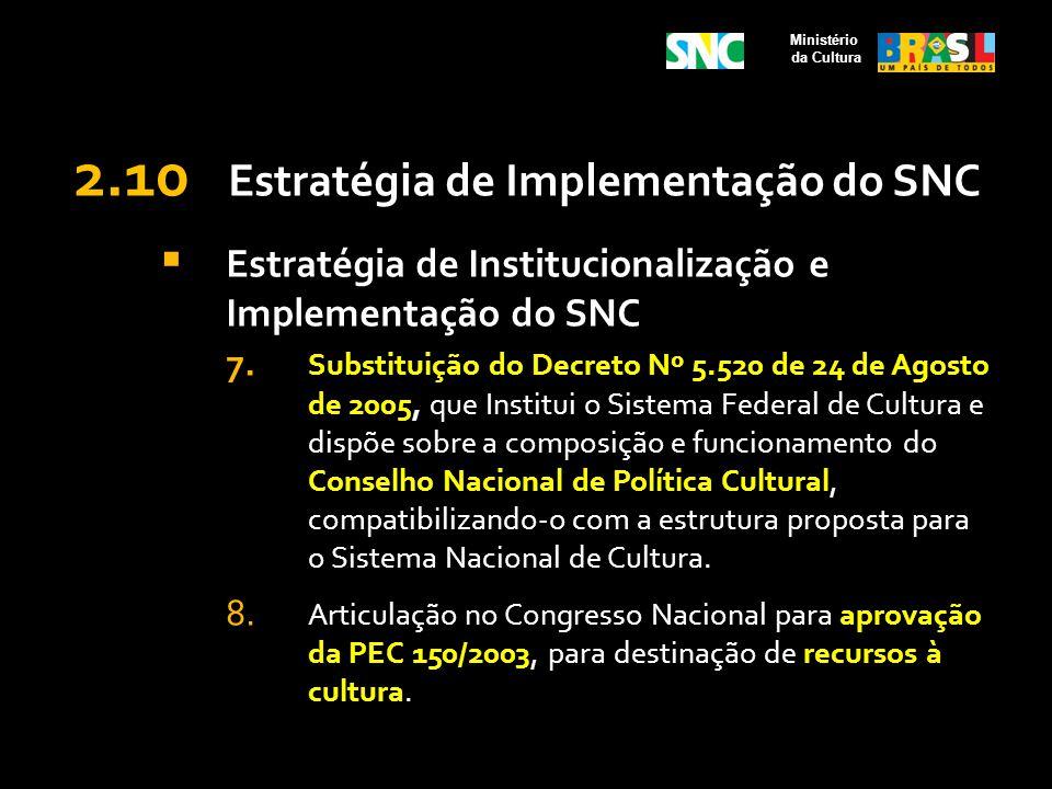 2.10 Estratégia de Implementação do SNC Estratégia de Institucionalização e Implementação do SNC 7. Substituição do Decreto Nº 5.520 de 24 de Agosto d