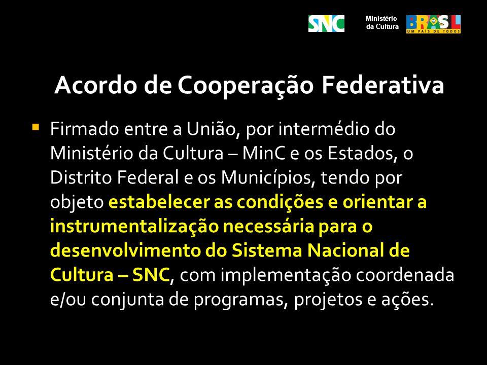 Acordo de Cooperação Federativa Firmado entre a União, por intermédio do Ministério da Cultura – MinC e os Estados, o Distrito Federal e os Municípios