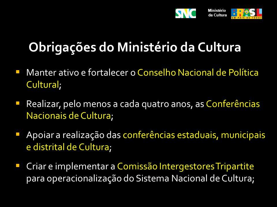 Obrigações do Ministério da Cultura Manter ativo e fortalecer o Conselho Nacional de Política Cultural; Realizar, pelo menos a cada quatro anos, as Co