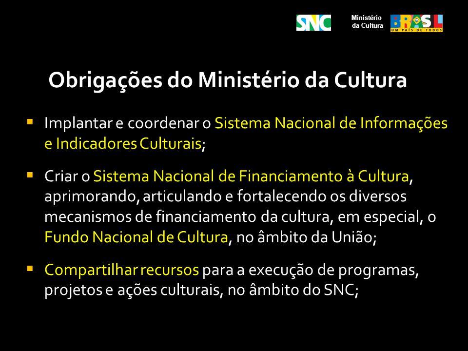 Obrigações do Ministério da Cultura Implantar e coordenar o Sistema Nacional de Informações e Indicadores Culturais; Criar o Sistema Nacional de Finan