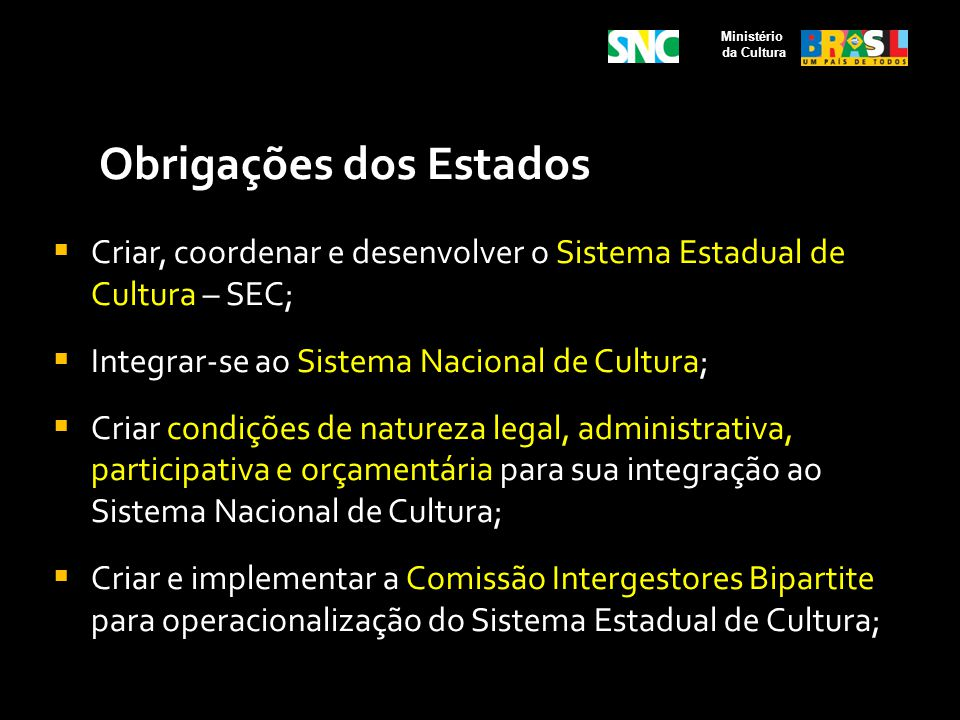 Obrigações dos Estados Criar, coordenar e desenvolver o Sistema Estadual de Cultura – SEC; Integrar-se ao Sistema Nacional de Cultura; Criar condições