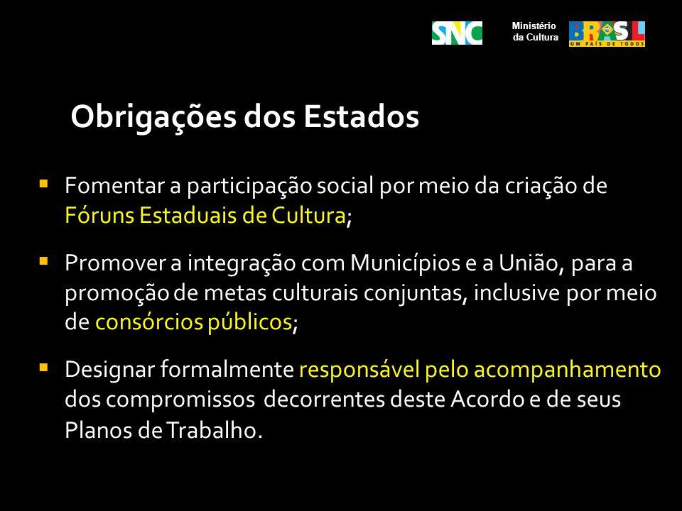 Obrigações dos Estados Fomentar a participação social por meio da criação de Fóruns Estaduais de Cultura; Promover a integração com Municípios e a Uni