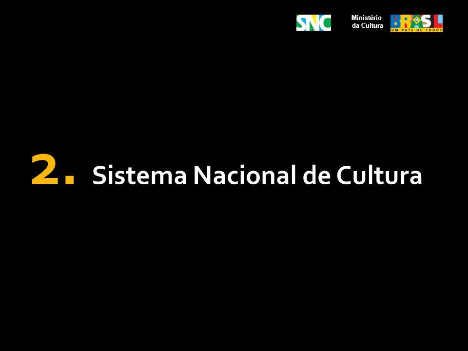 2.4 Objetivos do Sistema Nacional de Cultura Objetivos Específicos Criar instrumentos de gestão para acompanhamento e avaliação das políticas públicas de cultura desenvolvidas no âmbito do Sistema Nacional de Cultura; Estabelecer parcerias entre os setores público e privado nas áreas de gestão e de promoção da cultura Ministério da Cultura