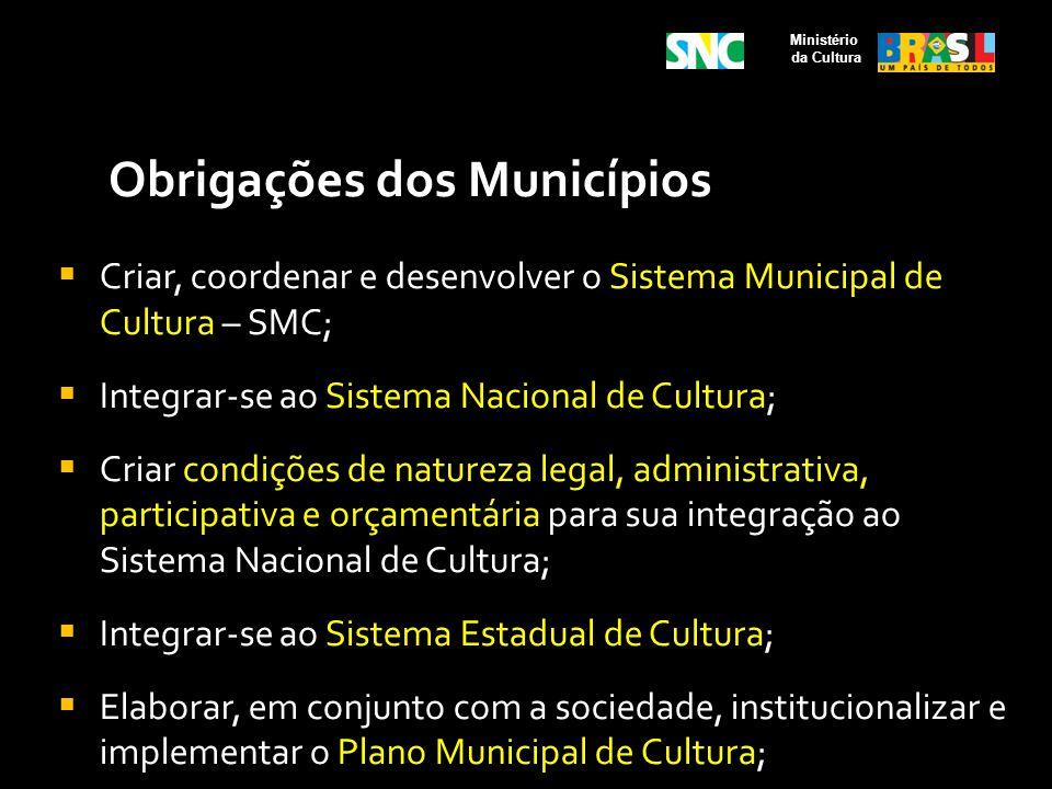 Obrigações dos Municípios Criar, coordenar e desenvolver o Sistema Municipal de Cultura – SMC; Integrar-se ao Sistema Nacional de Cultura; Criar condi