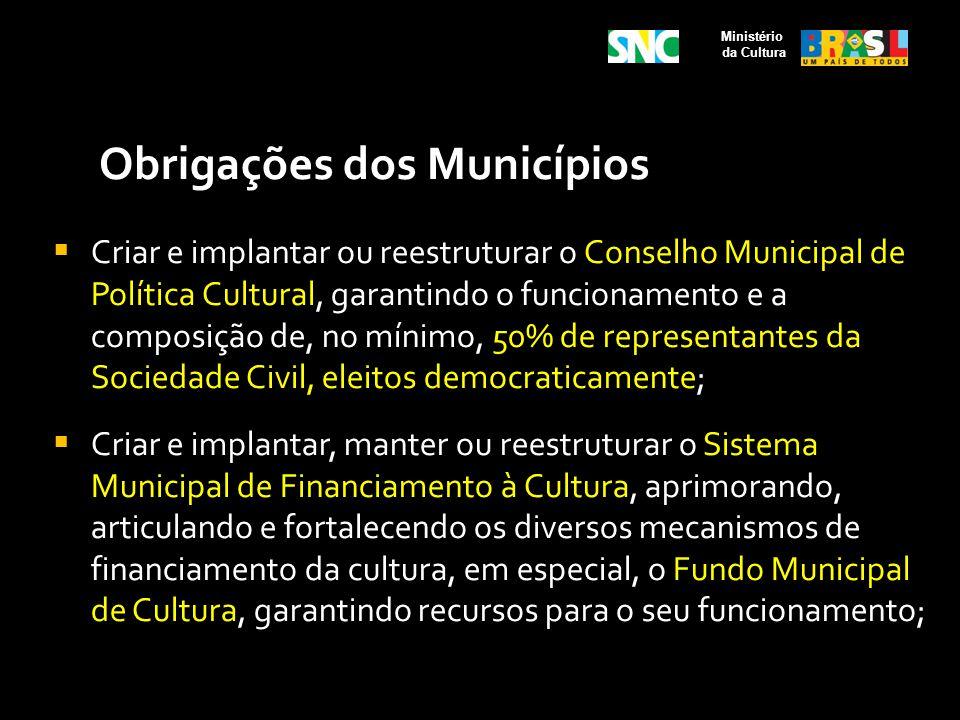 Obrigações dos Municípios Criar e implantar ou reestruturar o Conselho Municipal de Política Cultural, garantindo o funcionamento e a composição de, n