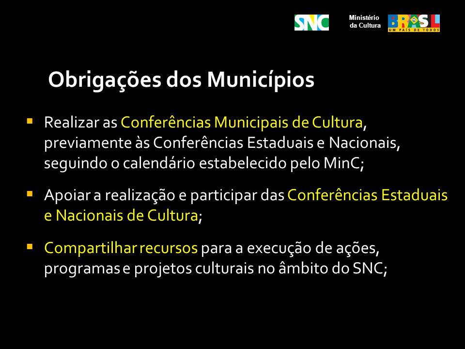 Obrigações dos Municípios Realizar as Conferências Municipais de Cultura, previamente às Conferências Estaduais e Nacionais, seguindo o calendário est