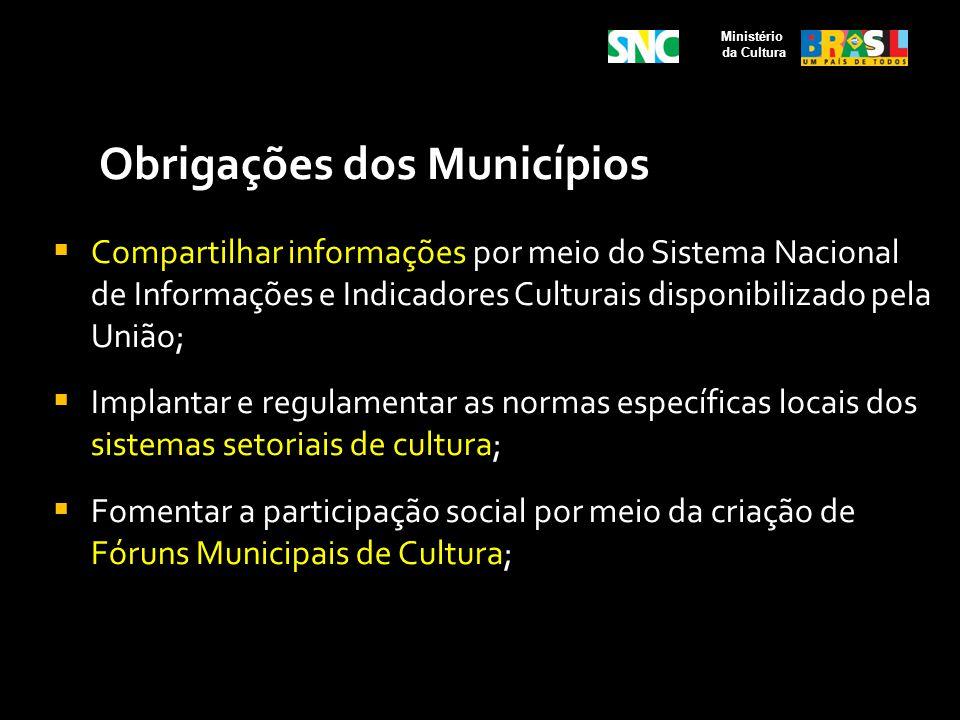 Obrigações dos Municípios Compartilhar informações por meio do Sistema Nacional de Informações e Indicadores Culturais disponibilizado pela União; Imp