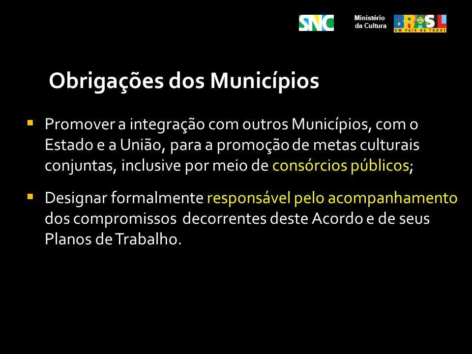 Obrigações dos Municípios Promover a integração com outros Municípios, com o Estado e a União, para a promoção de metas culturais conjuntas, inclusive