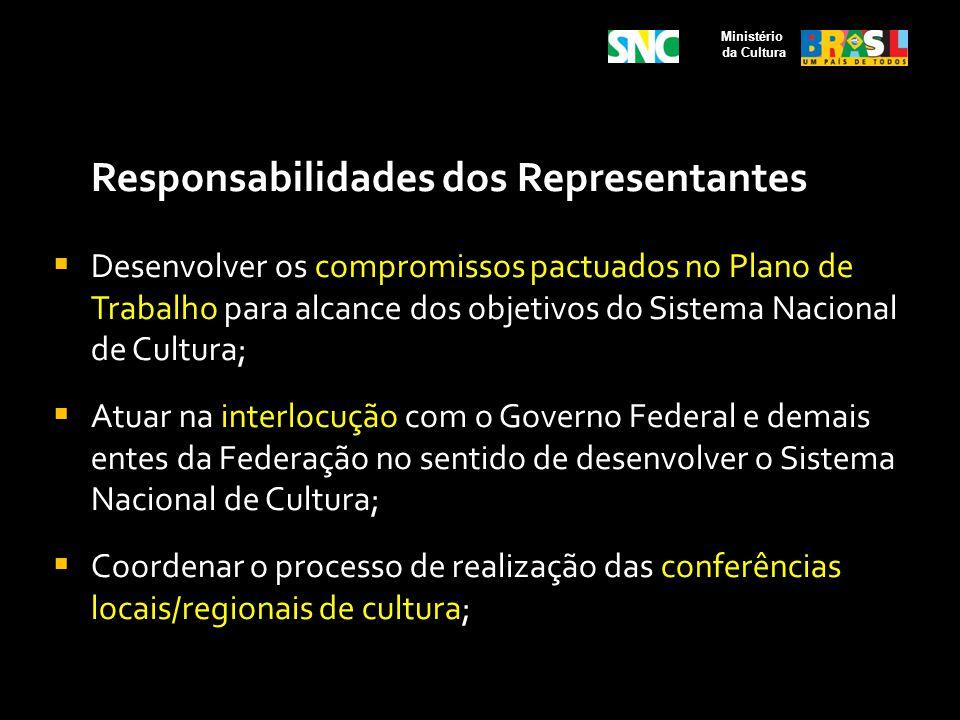 Responsabilidades dos Representantes Desenvolver os compromissos pactuados no Plano de Trabalho para alcance dos objetivos do Sistema Nacional de Cult