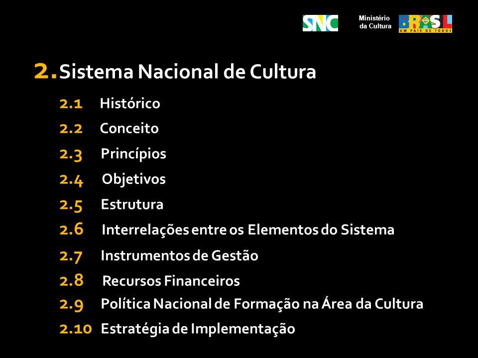 2.1 Histórico Protocolo de intenções ( da União com Estados e Municípios)para implantação do SNC (2005/2006); Câmaras Setoriais (Música, Teatro, Dança, Artes Visuais, Circo e Livro e Leitura); Conferências de Cultura (2005 até 2009); Sistema Federal de Cultura (2005); Ciclo de oficinas do Sistema Nacional de Cultura(2006); Conselho Nacional de Política Cultural (2007) Plano Nacional de Cultura (2007/2009), Programa Mais Cultura (2007/2009); Reestruturação administrativa do Ministério da Cultura (2009) Ministério da Cultura