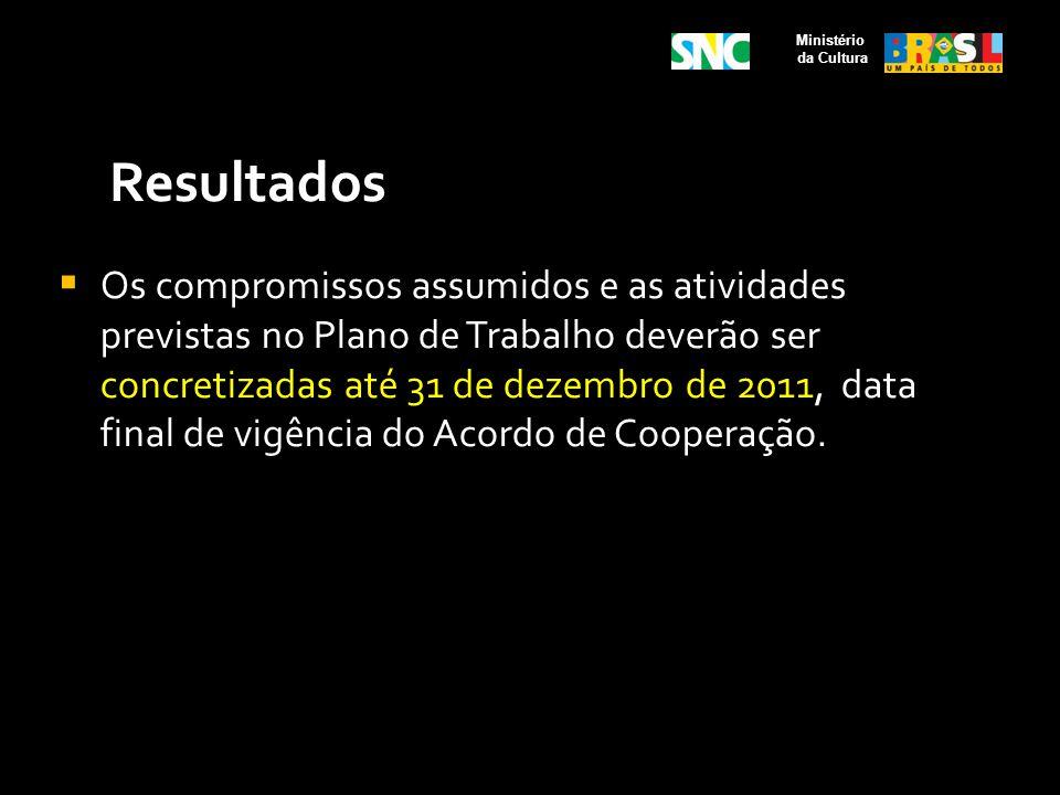 Resultados Os compromissos assumidos e as atividades previstas no Plano de Trabalho deverão ser concretizadas até 31 de dezembro de 2011, data final d