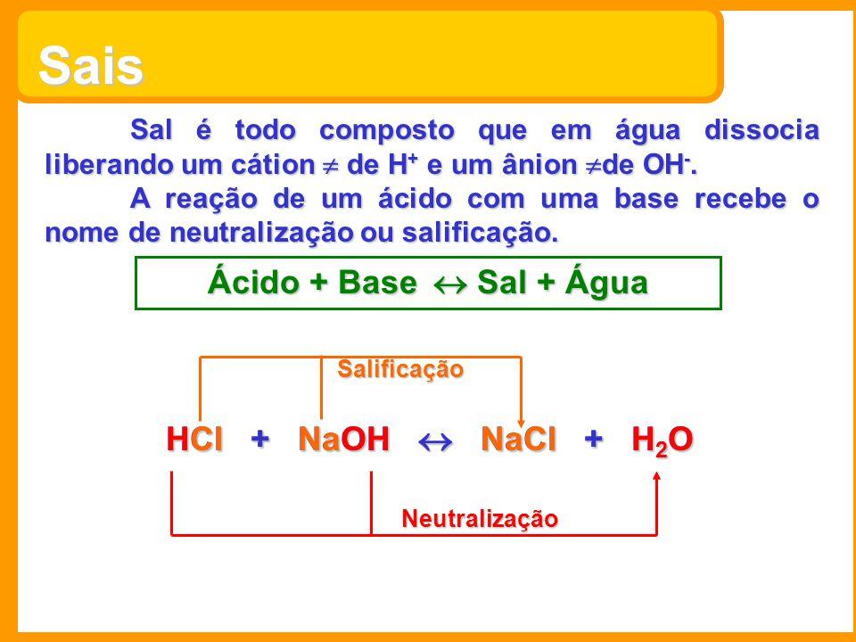 Sais Sal é todo composto que em água dissocia liberando um cátion de H + e um ânion de OH -. A reação de um ácido com uma base recebe o nome de neutra