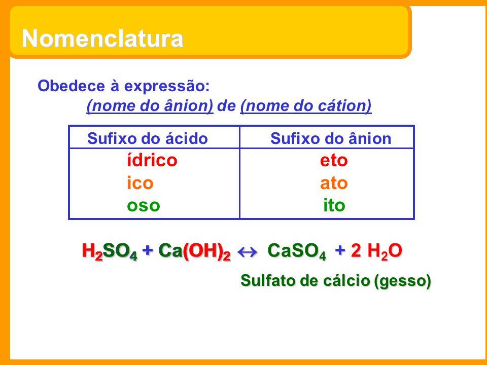 Obedece à expressão: (nome do ânion) de (nome do cátion) Nomenclatura Sufixo do ácido Sufixo do ânion ídrico eto ico ato oso ito H 2 SO 4 + Ca(OH) 2 H