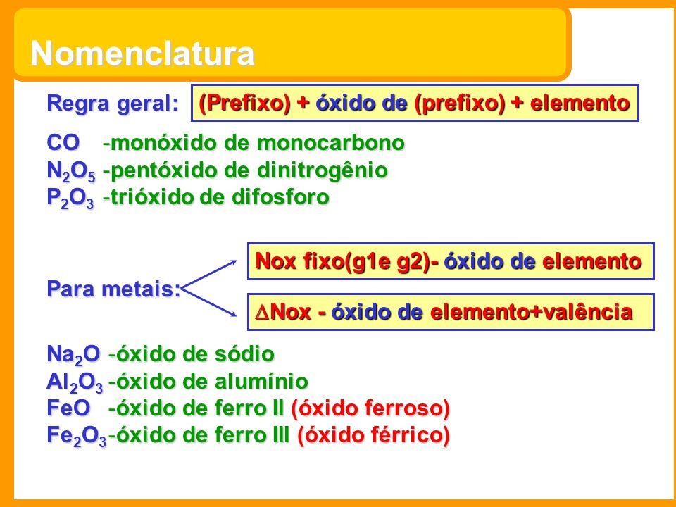 Nomenclatura Regra geral: (Prefixo) + óxido de (prefixo) + elemento CO N 2 O 5 P 2 O 3 -monóxido de monocarbono -pentóxido de dinitrogênio -trióxido d