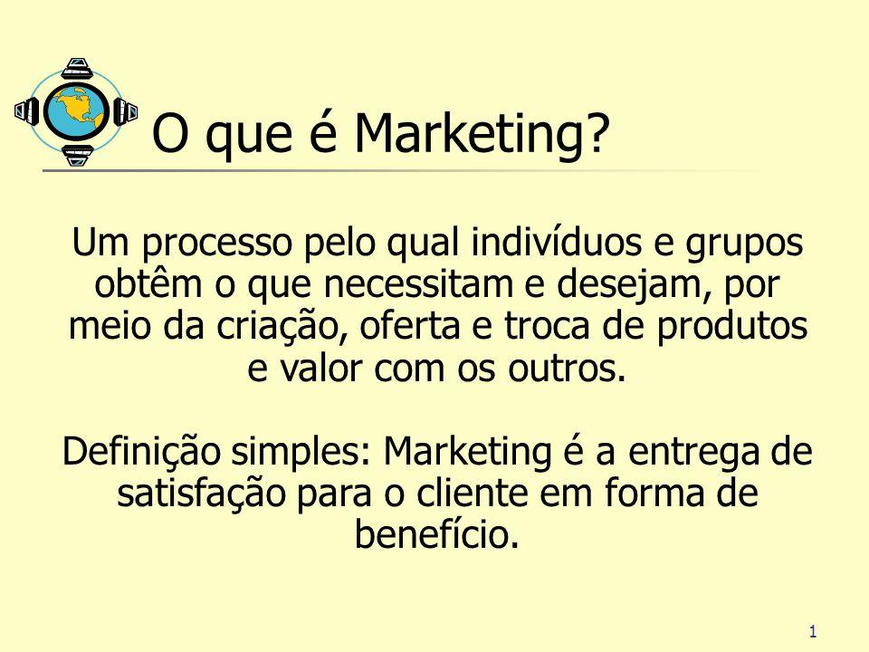 12 Estratégias de Marketing para a Vantagem Competitiva A estratégia que uma empresa adota depende de sua posição no setor Líder de Mercado Desafiantes de Mercado Buscadoras de Nicho Seguidoras de Mercado