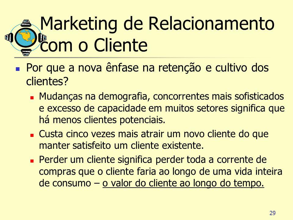 29 Marketing de Relacionamento com o Cliente Por que a nova ênfase na retenção e cultivo dos clientes? Mudanças na demografia, concorrentes mais sofis