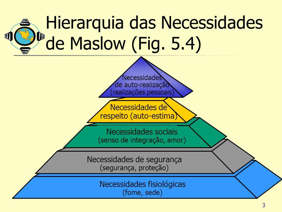 3 Necessidades fisiológicas (fome, sede) Necessidades de segurança (segurança, proteção) Necessidades sociais (senso de integração, amor) Necessidades