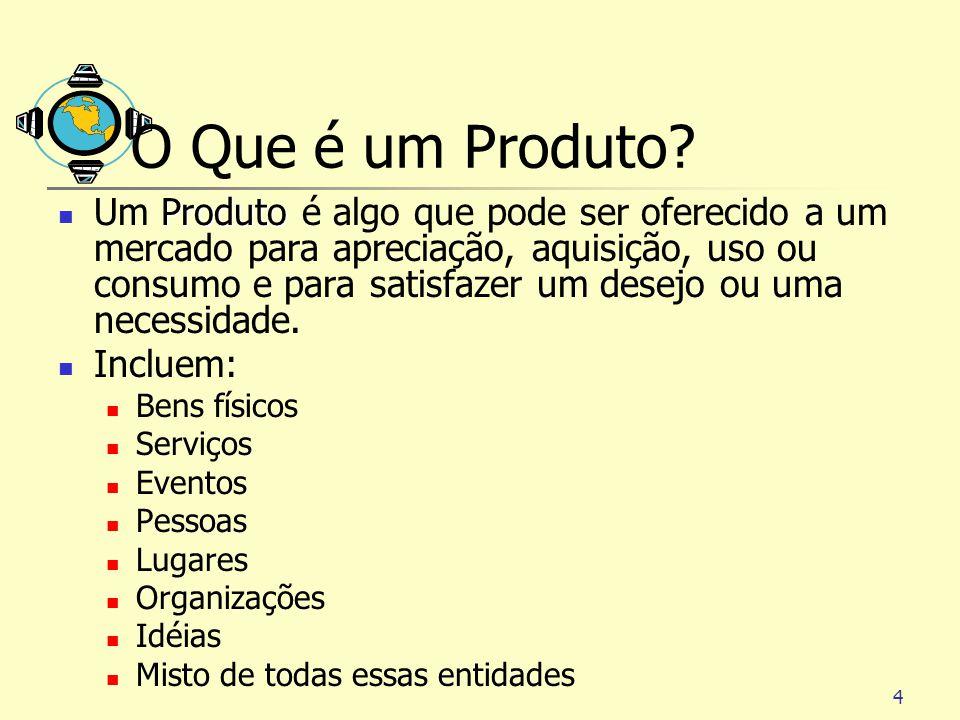 4 O Que é um Produto? Produto Um Produto é algo que pode ser oferecido a um mercado para apreciação, aquisição, uso ou consumo e para satisfazer um de