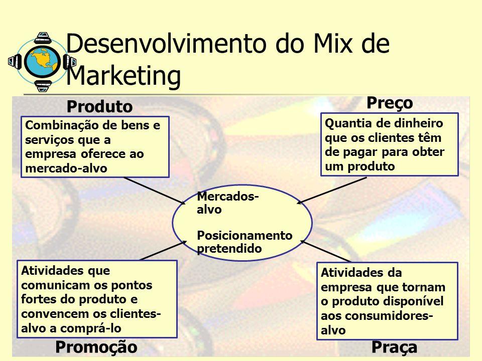 29 Marketing de Relacionamento com o Cliente Por que a nova ênfase na retenção e cultivo dos clientes.