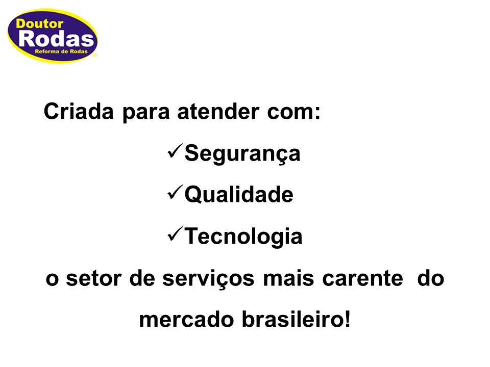 Criada para atender com: Segurança Qualidade Tecnologia o setor de serviços mais carente do mercado brasileiro!
