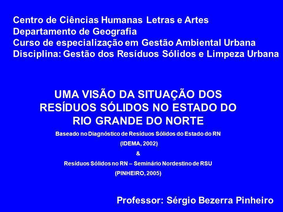 UMA VISÃO DA SITUAÇÃO DOS RESÍDUOS SÓLIDOS NO ESTADO DO RIO GRANDE DO NORTE Baseado no Diagnóstico de Resíduos Sólidos do Estado do RN (IDEMA, 2002) &