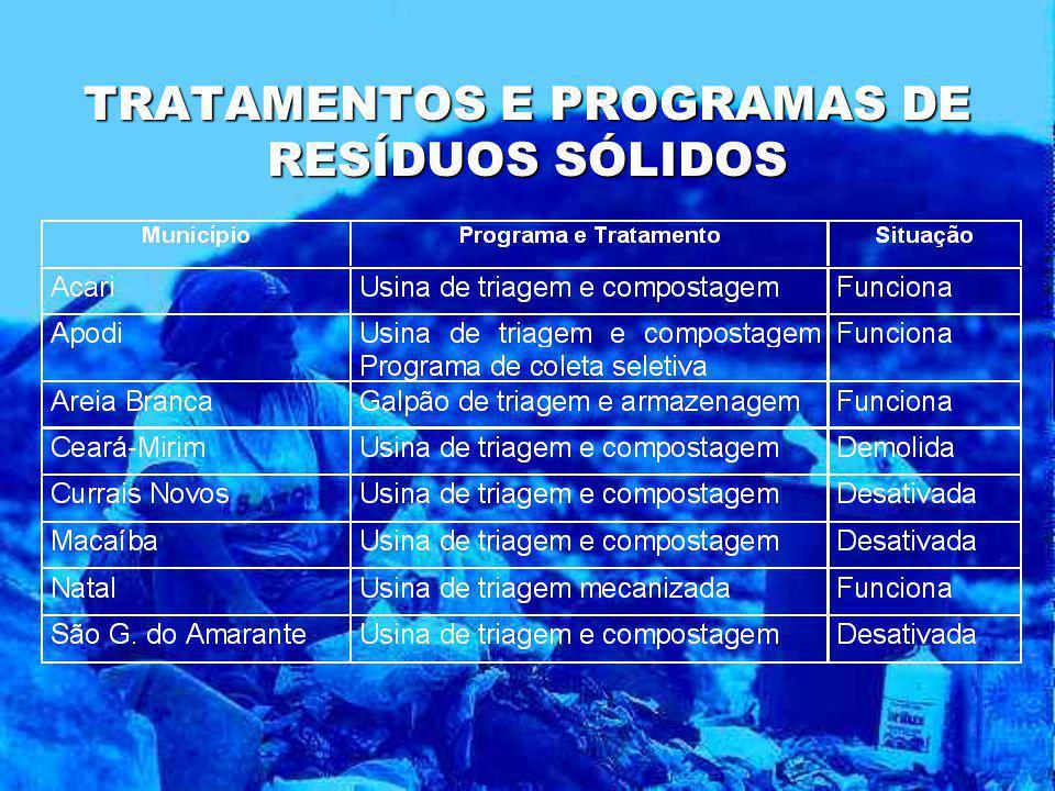 TRATAMENTOS E PROGRAMAS DE RESÍDUOS SÓLIDOS