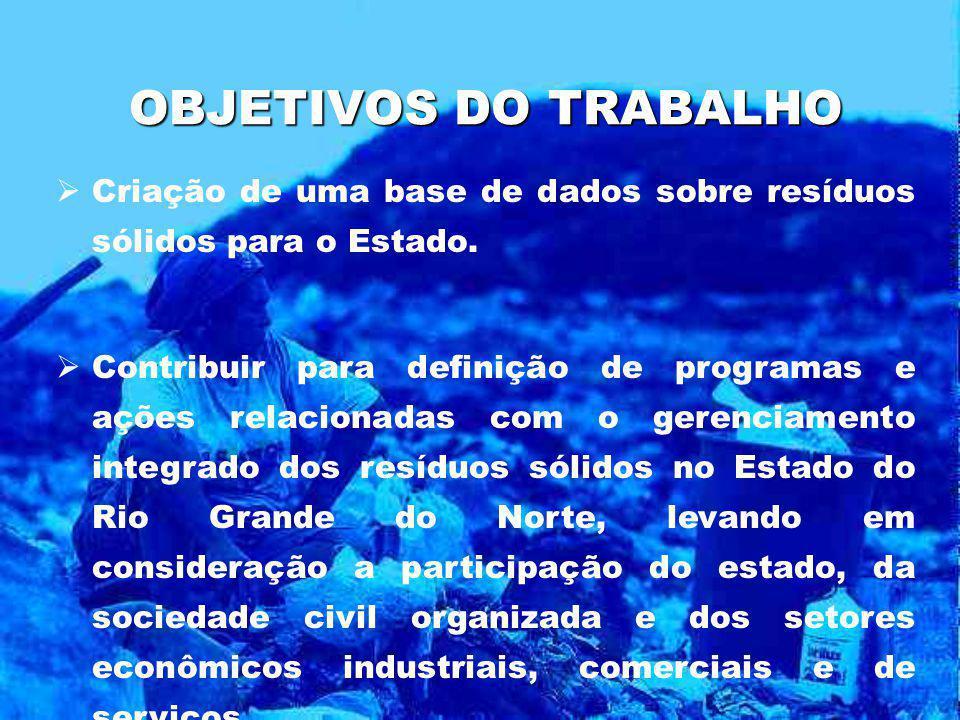 Municípios selecionados: Caicó Jucurutu Macau Mossoró Natal Parnamirim Pau do Ferros Santa Cruz Extremoz CARACTERIZAÇÃO DOS RESÍDUOS SÓLIDOS