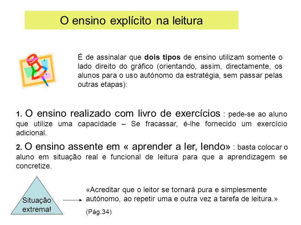 O ensino explícito na leitura É de assinalar que dois tipos de ensino utilizam somente o lado direito do gráfico (orientando, assim, directamente, os