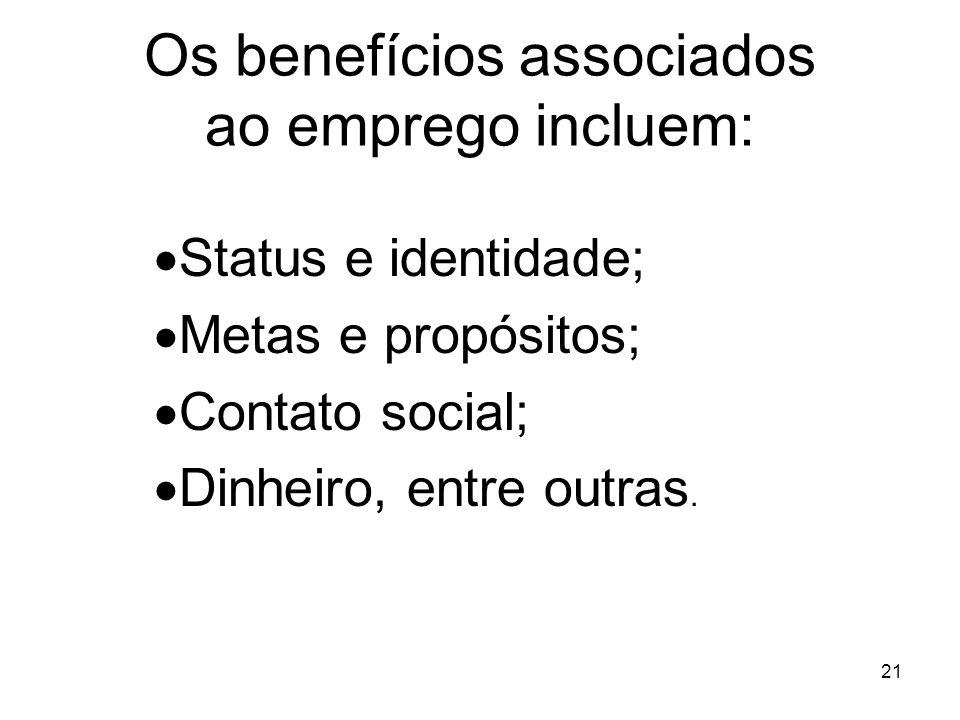 21 Os benefícios associados ao emprego incluem: Status e identidade; Metas e propósitos; Contato social; Dinheiro, entre outras.