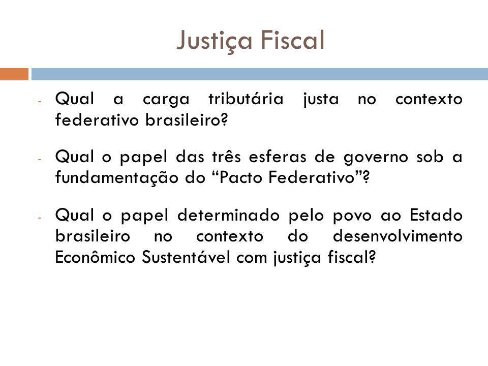 Justiça Fiscal - Qual a carga tributária justa no contexto federativo brasileiro? - Qual o papel das três esferas de governo sob a fundamentação do Pa