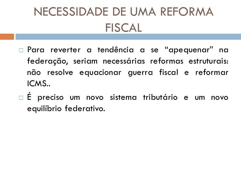 NECESSIDADE DE UMA REFORMA FISCAL Para reverter a tendência a se apequenar na federação, seriam necessárias reformas estruturais: não resolve equacionar guerra fiscal e reformar ICMS..