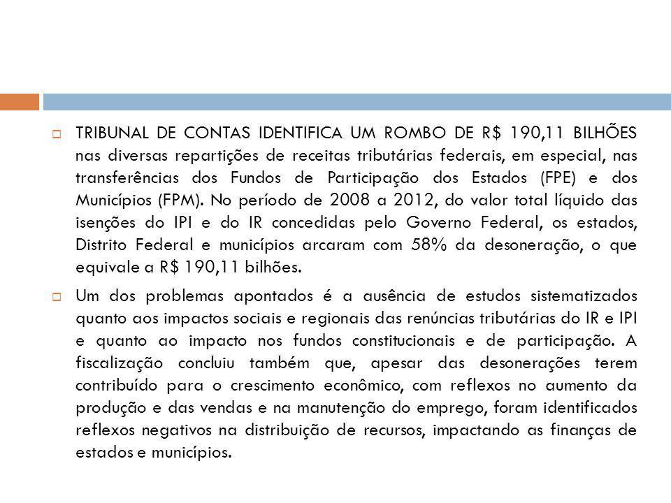 TRIBUNAL DE CONTAS IDENTIFICA UM ROMBO DE R$ 190,11 BILHÕES nas diversas repartições de receitas tributárias federais, em especial, nas transferências dos Fundos de Participação dos Estados (FPE) e dos Municípios (FPM).