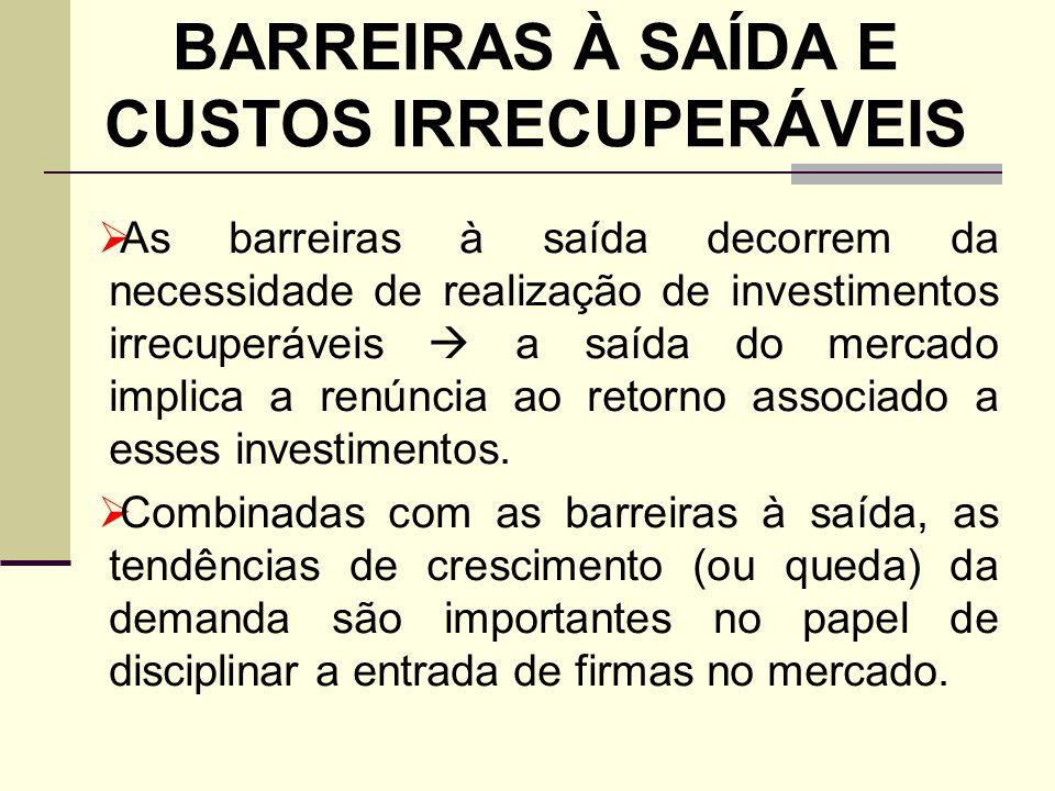 BARREIRAS À SAÍDA E CUSTOS IRRECUPERÁVEIS As barreiras à saída decorrem da necessidade de realização de investimentos irrecuperáveis a saída do mercad