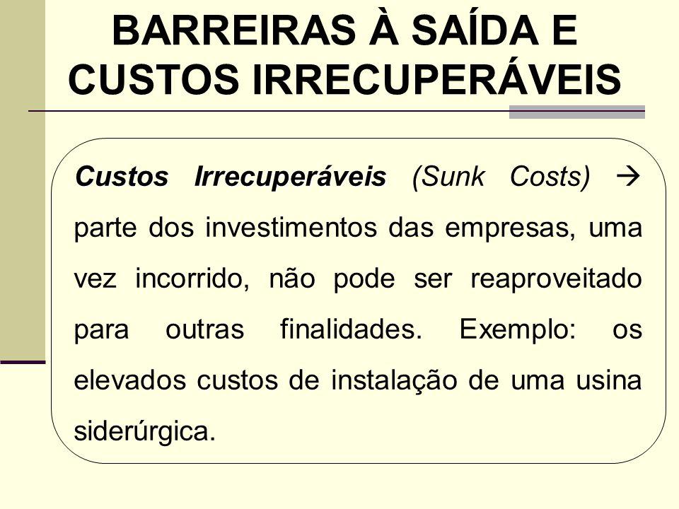 BARREIRAS À SAÍDA E CUSTOS IRRECUPERÁVEIS Custos Irrecuperáveis Custos Irrecuperáveis (Sunk Costs) parte dos investimentos das empresas, uma vez incor