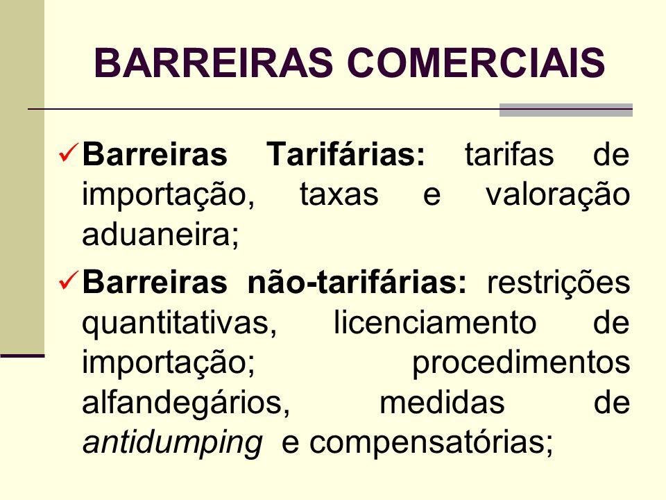 BARREIRAS COMERCIAIS Barreiras Tarifárias: tarifas de importação, taxas e valoração aduaneira; Barreiras não-tarifárias: restrições quantitativas, lic