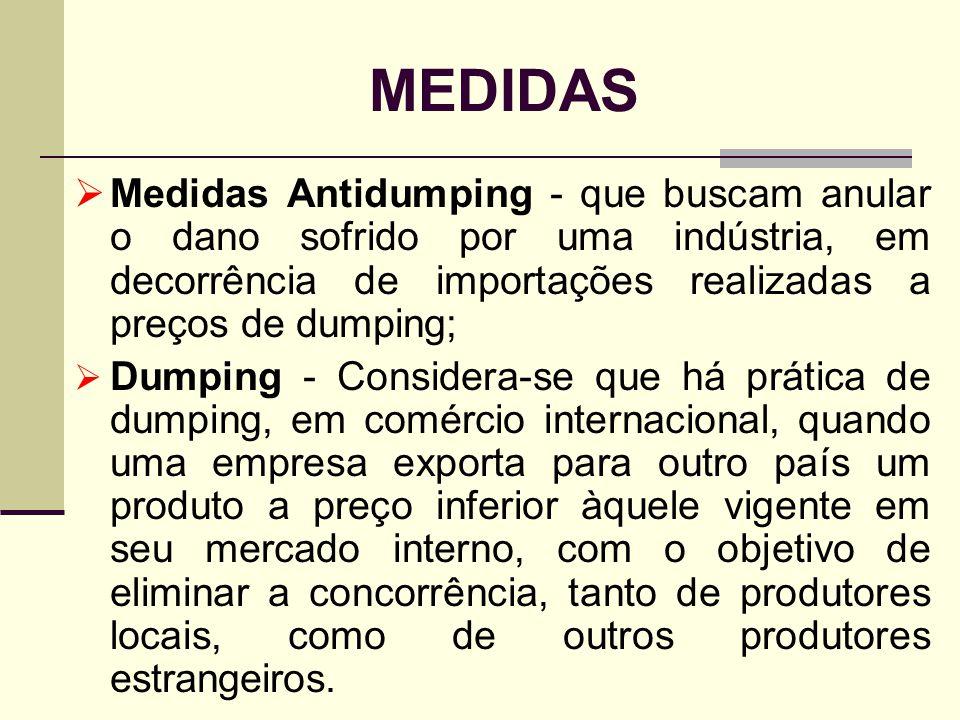 MEDIDAS Medidas Antidumping - que buscam anular o dano sofrido por uma indústria, em decorrência de importações realizadas a preços de dumping; Dumpin