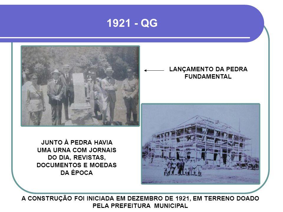 EVOLUÇÃO DA UNIDADE 1915 - CRIADA A 5ª BRIGADA DE ARTILHARIA - SÃO GABRIEL - RS 1919 - 3ª BRIGADA DE ARTILHARIA 1922 - VEM PRA CRUZ ALTA - RS 1938 - A