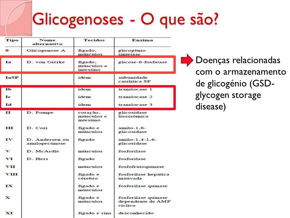 Glicogenoses - O que são.