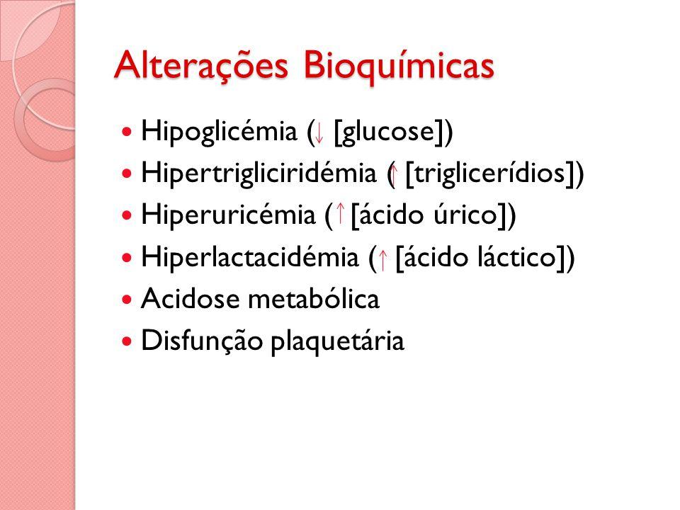 Alterações Bioquímicas Hipoglicémia ( [glucose]) Hipertrigliciridémia ( [triglicerídios]) Hiperuricémia ( [ácido úrico]) Hiperlactacidémia ( [ácido láctico]) Acidose metabólica Disfunção plaquetária