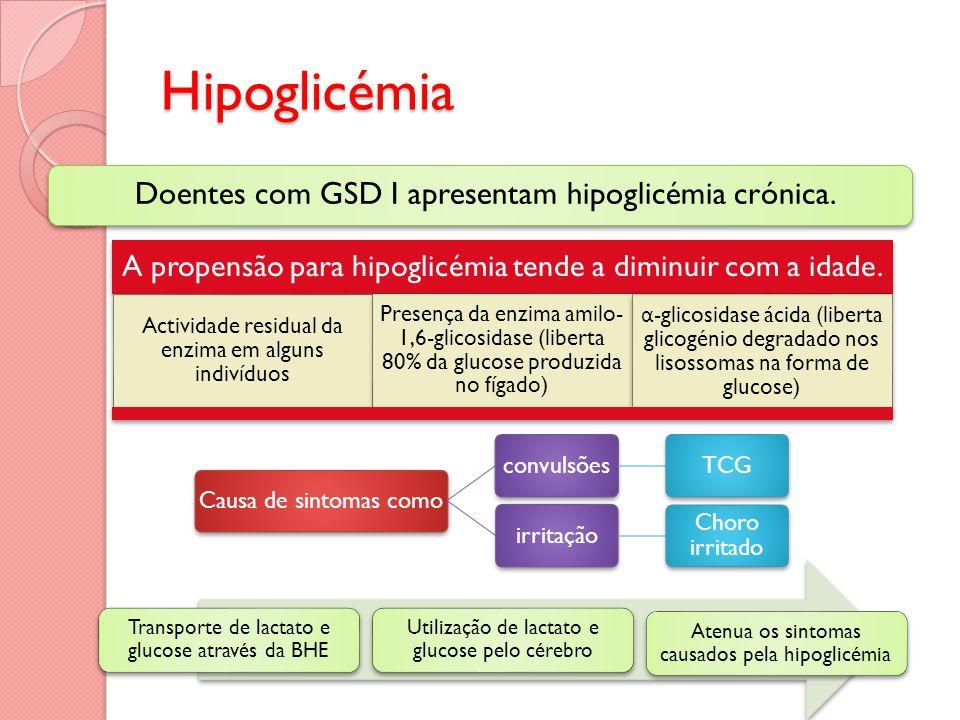 Hipoglicémia Doentes com GSD I apresentam hipoglicémia crónica.