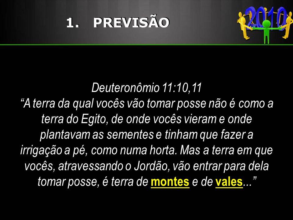 Deuteronômio 11:26 - Prestem atenção.