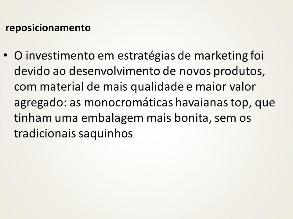 reposicionamento O investimento em estratégias de marketing foi devido ao desenvolvimento de novos produtos, com material de mais qualidade e maior va
