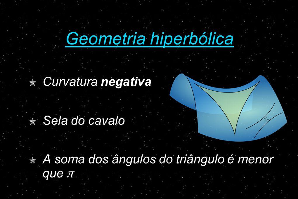 Geometria hiperbólica Curvatura negativa Sela do cavalo A soma dos ângulos do triângulo é menor que π