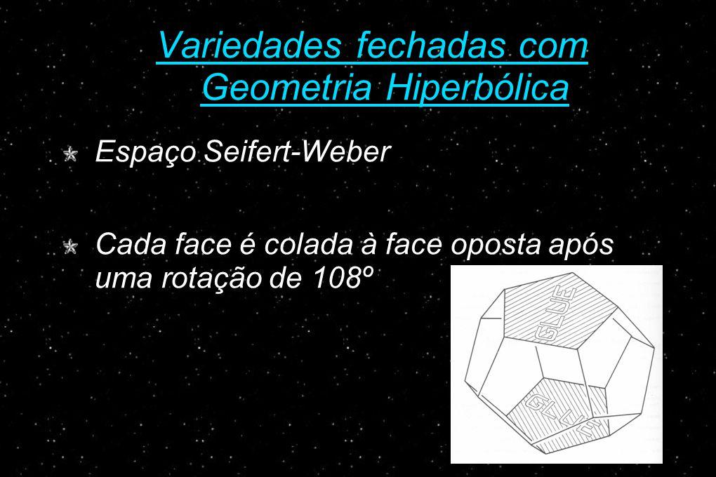 Variedades fechadas com Geometria Hiperbólica Espaço Seifert-Weber Cada face é colada à face oposta após uma rotação de 108º