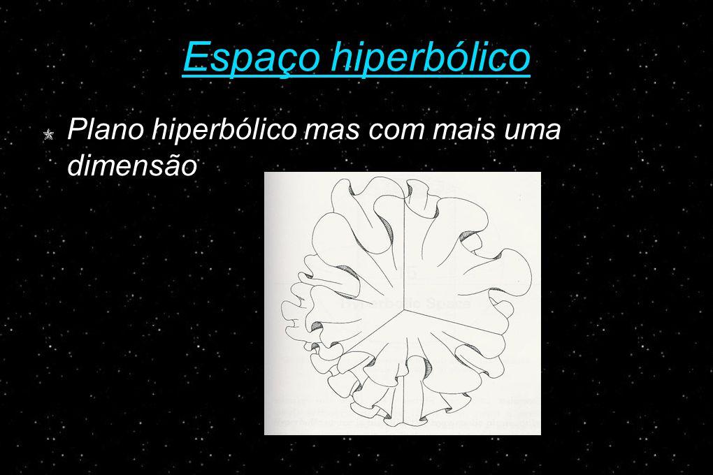 Espaço hiperbólico Plano hiperbólico mas com mais uma dimensão