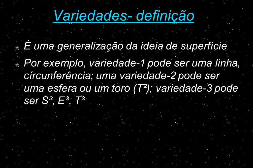Variedades- definição É uma generalização da ideia de superfície Por exemplo, variedade-1 pode ser uma linha, círcunferência; uma variedade-2 pode ser uma esfera ou um toro (T²); variedade-3 pode ser S³, E³, T³