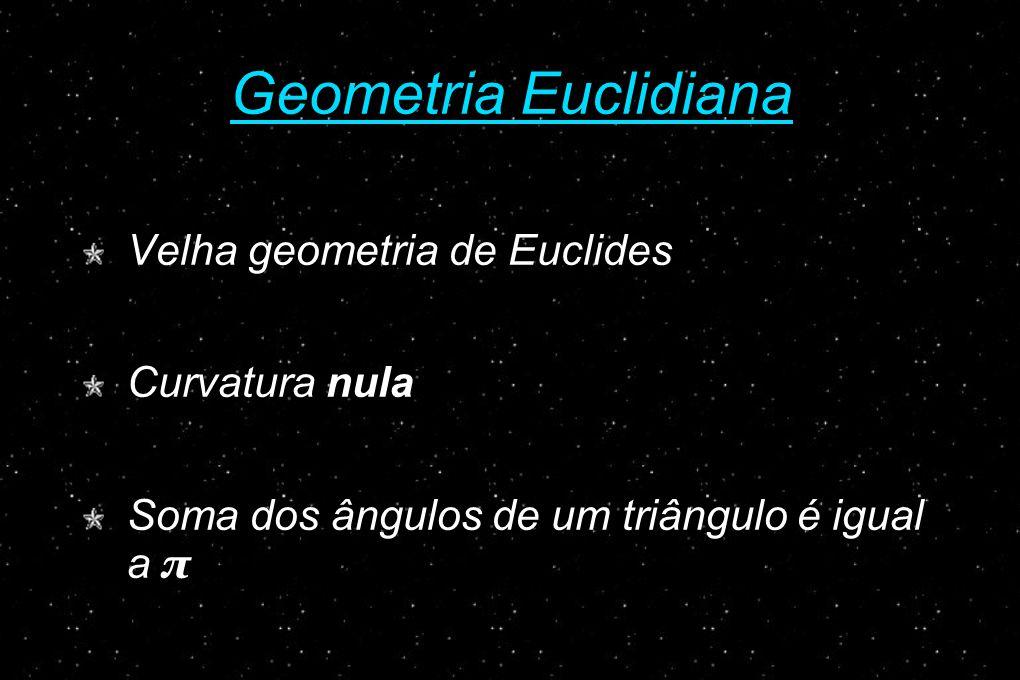 Geometria Euclidiana Velha geometria de Euclides Curvatura nula Soma dos ângulos de um triângulo é igual a π