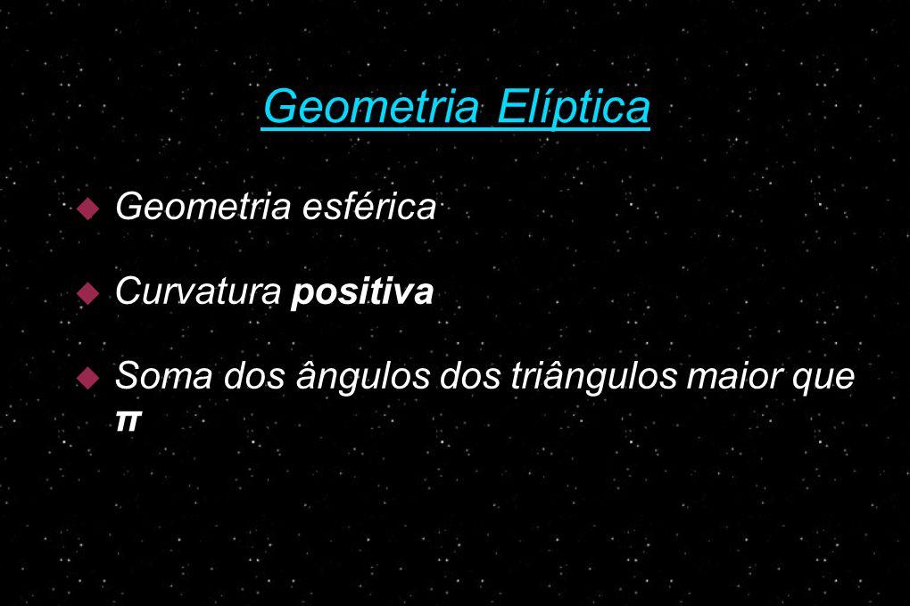 Geometria Elíptica Geometria esférica Curvatura positiva Soma dos ângulos dos triângulos maior que π