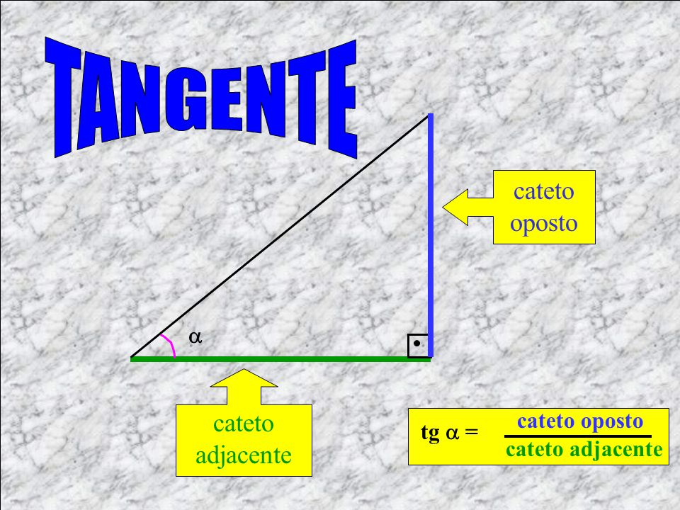 hipotenusa cos = cateto adjacente hipotenusa cateto adjacente
