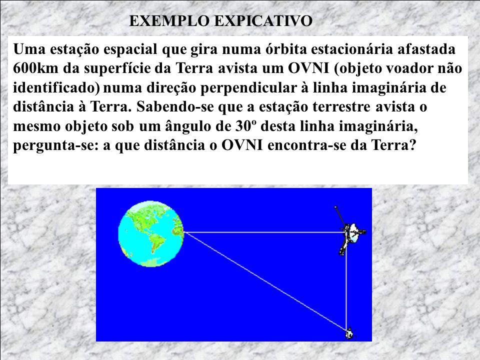 EXEMPLO EXPICATIVO Dados Ângulo= 37 Hipotenusa= 10 Cat. Oposto= h Cat. Adjcente = --- Seno C.op Hip Sen 37= 0,601 = h 10 h = 10 x 0,601 h = 6,01 m Que